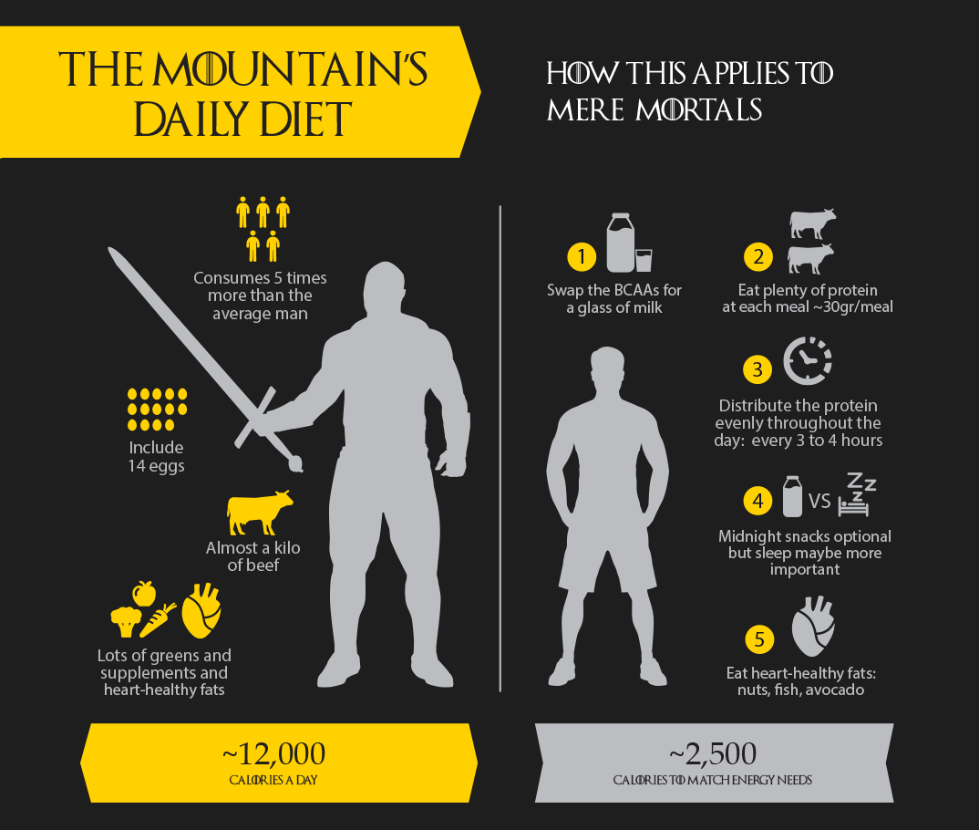 The Mountain infographic